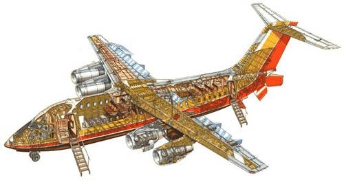 aircraft_british_aerospace_plane